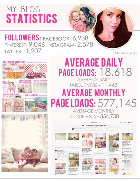 Influencer Rate Card Template by 32 Best Images About Media Kit Design Exles On