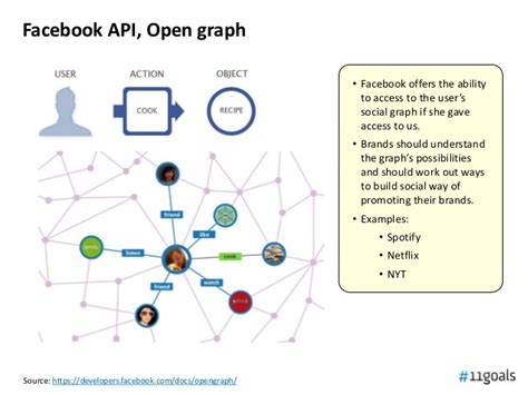 membuat facebook open graph creating a social media strategy for a tourism business