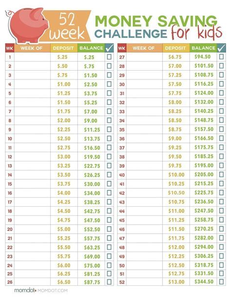 52 week money challenge 1000 ideas about 52 week money challenge on