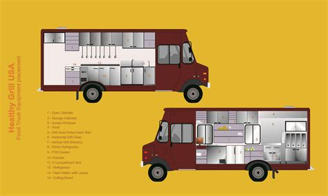 food truck layout template healthy grill usa the only grill bbq food free of