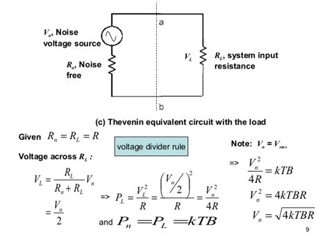 resistor noise in communication resistor noise in communication 28 images noise in communication systems ppt theory