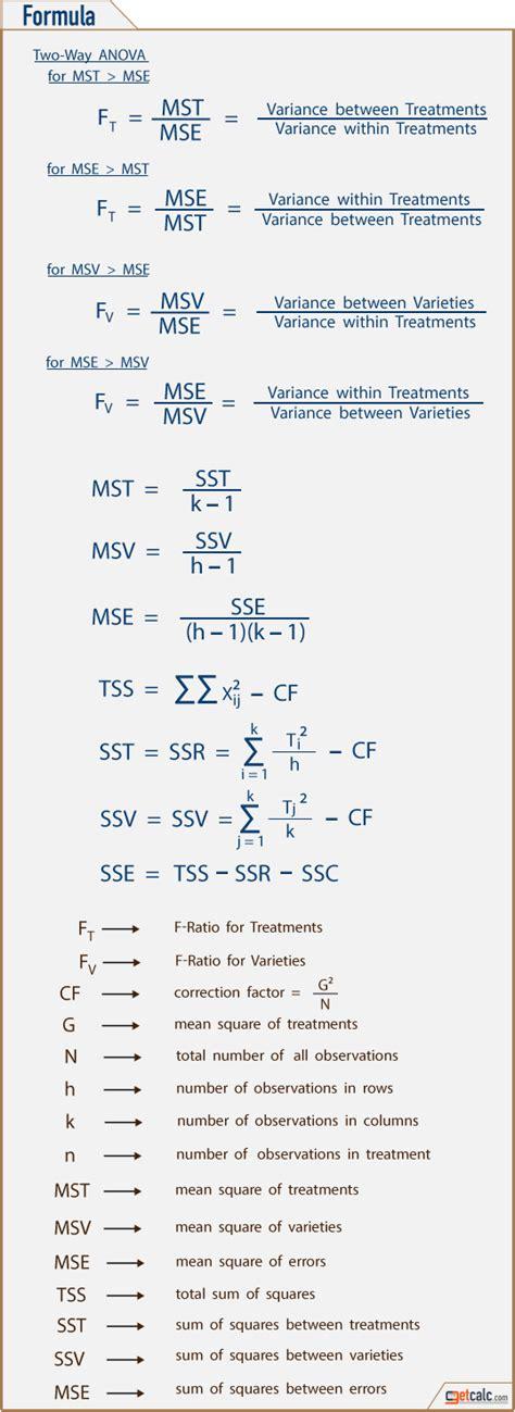 one two way anova calculator formulas exle