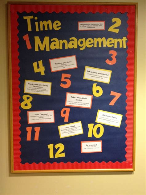 themes relating to time time management bulletin board ncw kr hall warrior