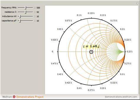 capacitive reactance smith chart wolfram demonstrations project