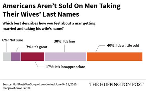 Men Changing Their Last Names A Practical Wedding Blog | why men don t take their wives names according to some