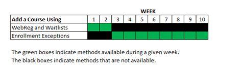 Academic Calendar Uci Startravelinternational