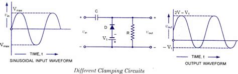 diode clipping circuit theory diode cling circuits positive and negative cler circuit waveform