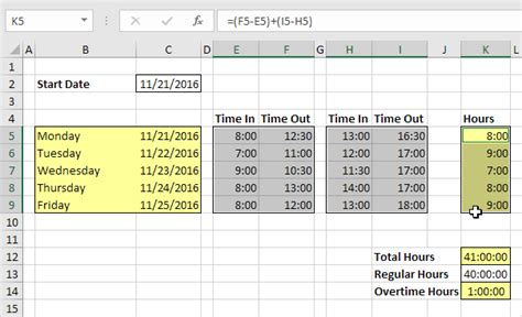 Time Sheet In Excel Easy Excel Tutorial Free Excel Timesheet Template With Formulas