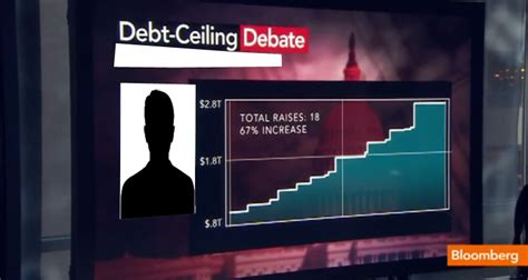 How Many Times Has Obama Raised The Debt Ceiling by Can You Guess Which President Raised The Debt Ceiling The