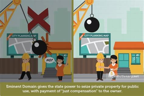 eminent domain definition examples cases  processes