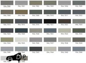 White Dove Exterior Paint - ral 7047 szukaj w google kuchnia ani pinterest google