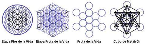 Figuras Geometricas Significado Simbolico | 301 moved permanently