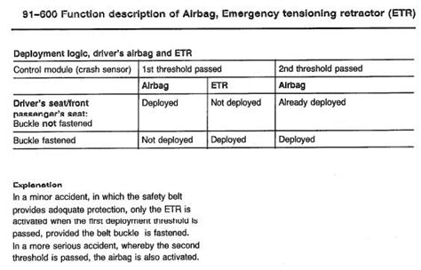 service manual airbag deployment 2009 mercedes benz e class engine control mercedes c class air bag replacement cost page 2 peachparts mercedes benz forum