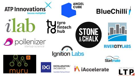the australian investor the investment information service the australian fintech ecosystem s growth is breathtaking