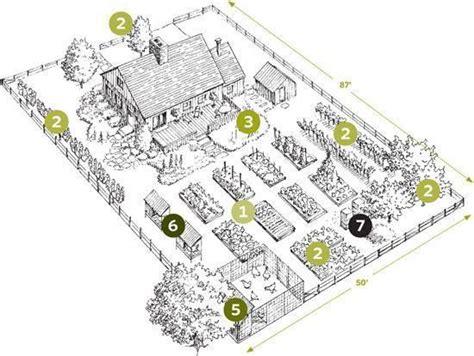 homestead plan for 1 10 an acre lovely landscaping pinterest