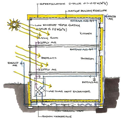 passive house ventilation design house design ideas