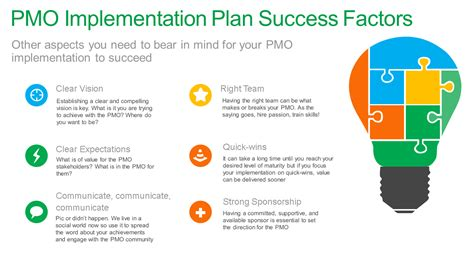 implementation plan template powerpoint build a successful pmo with a implementation plan in ppt