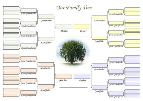 family tree template pdf family tree template free