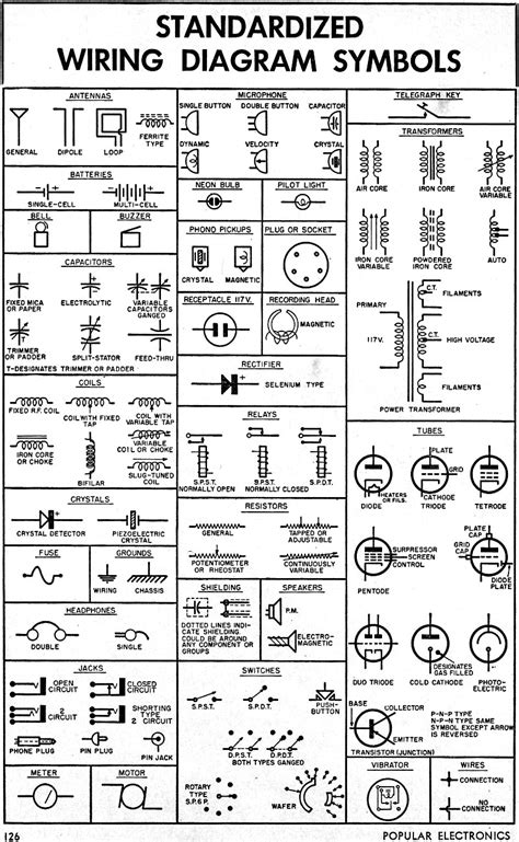 [DIAGRAM] Quick Reference Charts Wiring Diagram FULL