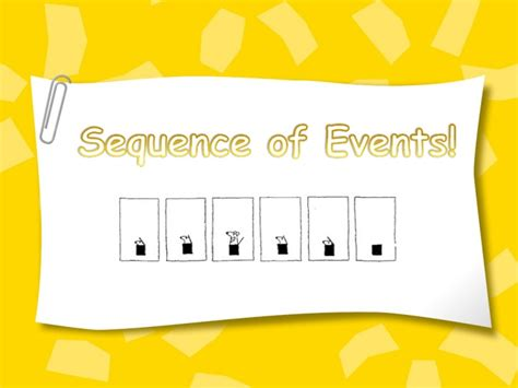 buying a house order of events sequence of events 1