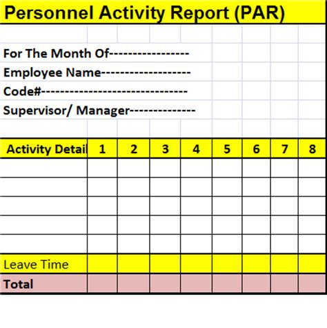 Free Report Templates Collection Of Free Report Formats And Exles Personnel Report Template