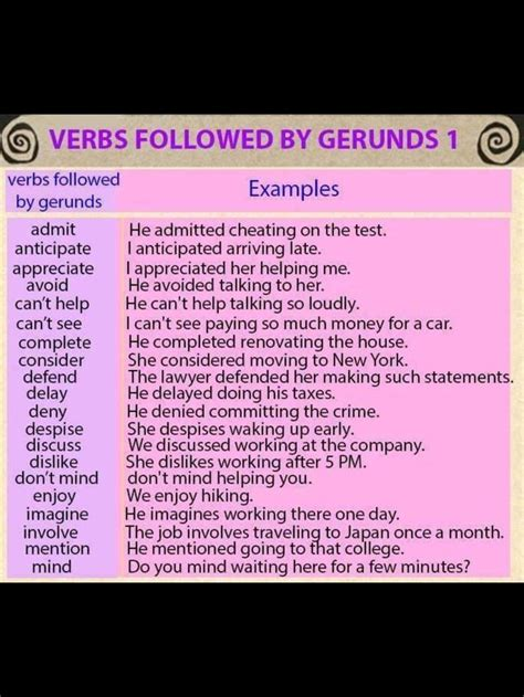 pattern of subject verb agreement verb patterns exercises pdf with answers group items