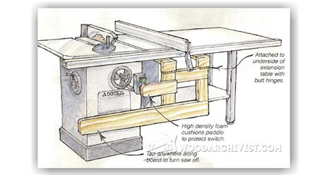 Table Saw Safety by Table Saw Safety Switch Woodarchivist
