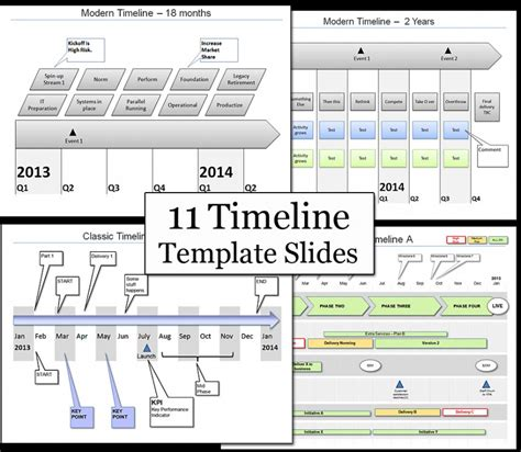 timeline presentation powerpoint template 15 top powerpoint timeline presentation templates