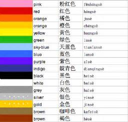 china colors simplified colors quiz by m00pabeep