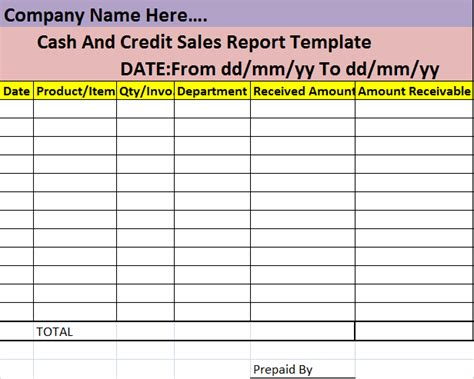 Credit Guide Template And Credit Sales Report Template Free Report Templates