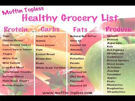 healthy fats grocery list healthy grocery list from table to able combating