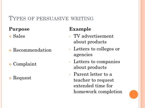 Types Of Argumentative Essay by Steps Writing Research Paper Fifth