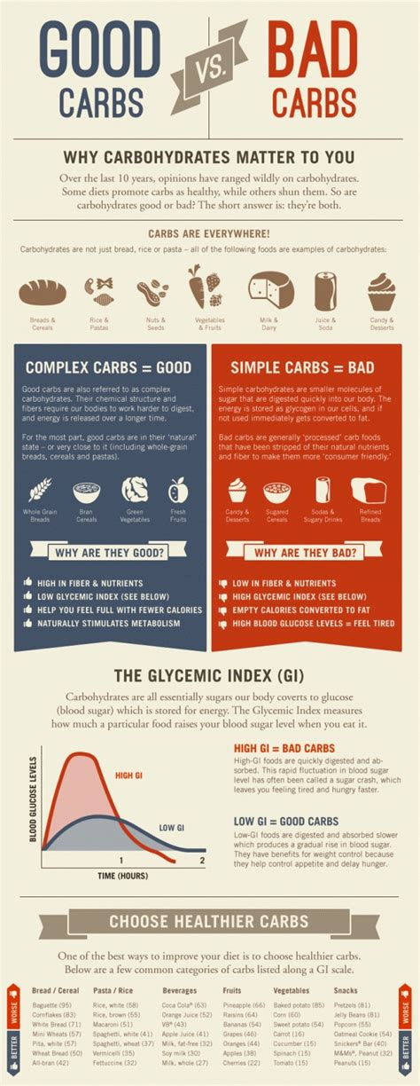 protein vs carbs using the glycemic index to prevent alzheimer s