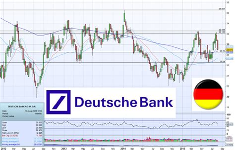 deutsche bank tax deutsche bank results bewayopa