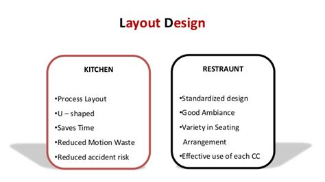 product layout of kfc kfc supply chain management