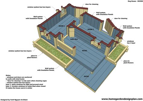 plans for dog houses woodwork 2 dog house plans free pdf plans