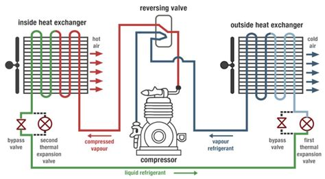 diagram of a heat wiring diagram of thermostat