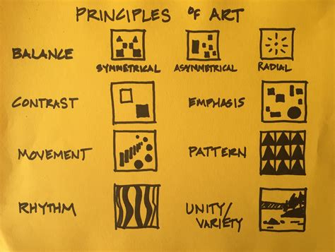 pattern definition principles of art the principles of art and design