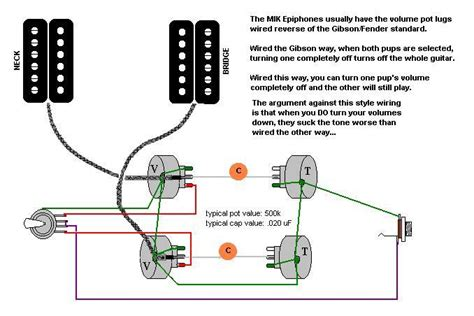 epiphone wire diagram epiphone lucille wiring diagram