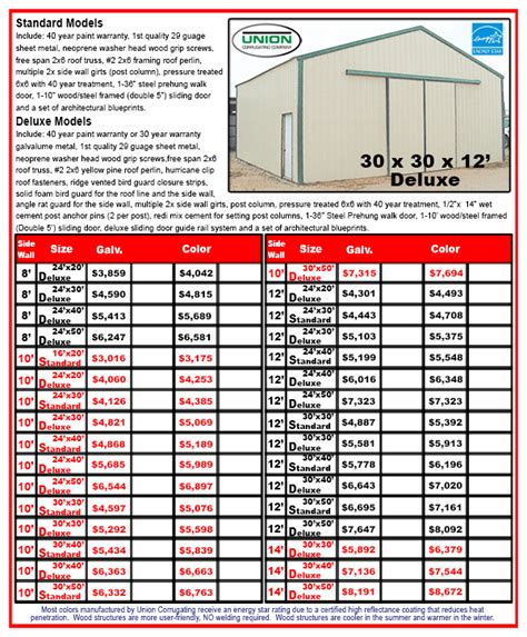 Menards Pole Barn Kit Prices Joy Studio Design Gallery Pole Barn House Plans And Prices Oklahoma