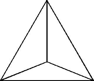 figuras geometricas triangulares geometria elemental figuras de caras laterales triangulares