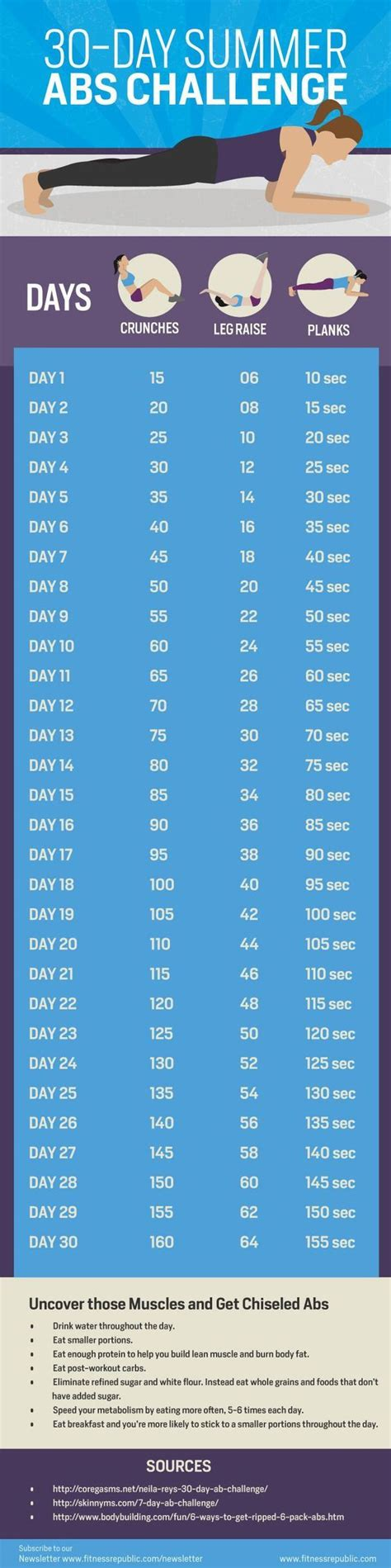 30 day abs challenge chart 30 day summer abs challenge pictures photos and images