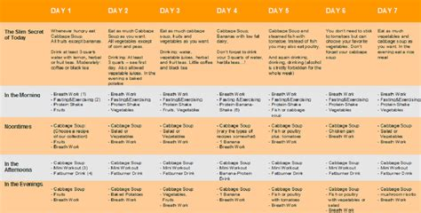 10 Ultimate For Losing Weight Fast by Best Food Chart To Lose Weight Fast Health Guide 365