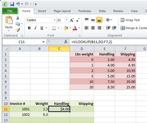 Excel Lookup Lookup Functions In Excel 2010 Vlookup And Hlookup How To
