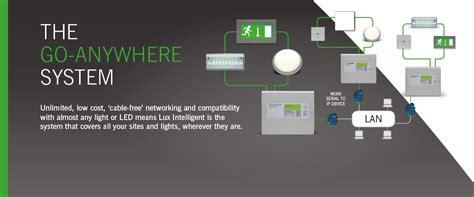 Lu Emergency Light intelligent the advanced emergency lighting test system