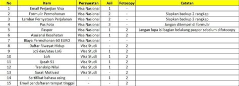 membuat visa di kedutaan jerman formal jerman 187 pengajuan visa studi ke jerman