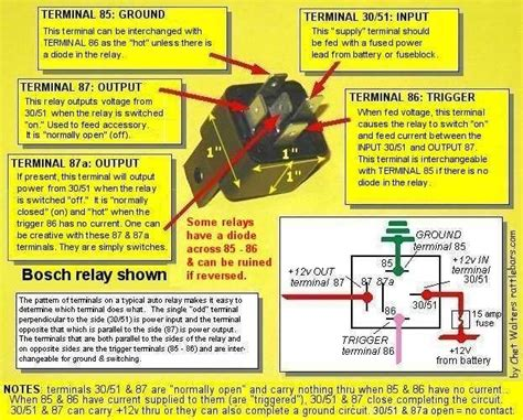 bosch 5 pin relay wiring diagram in bosch 12v relay wiring