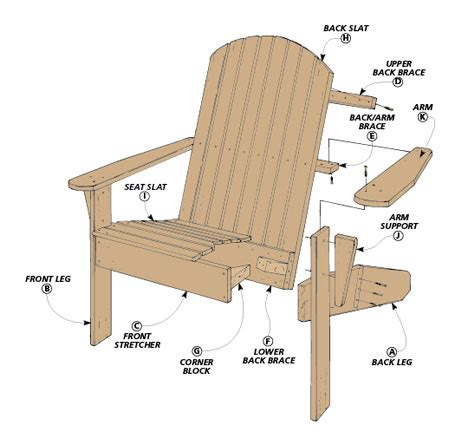 woodworking plans adirondack chairs adirondack chair and settee woodsmith plans