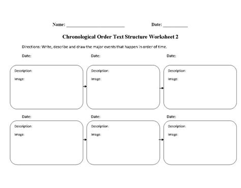 Chronological Order Worksheets 4th Grade by 1000 Ideas About Text Structure Worksheets On