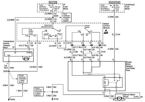 gmc safari wiring diagrams gmc radio wiring diagram wiring diagram odicis 1998 gmc safari wiring diagram schematic symbols diagram